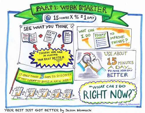 """From """"Your Best Just Got Better: Work Smarter, Think Bigger, and Make More"""" by Jason Womack"""